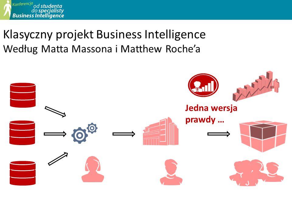 Klasyczny projekt Business Intelligence Według Matta Massona i Matthew Roche'a