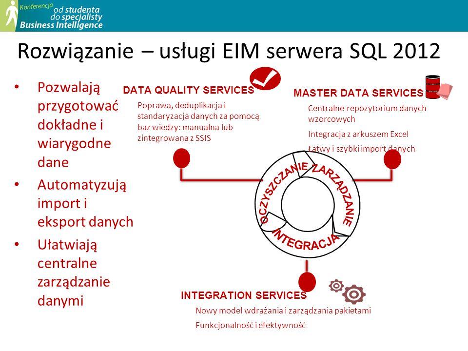 Rozwiązanie – usługi EIM serwera SQL 2012