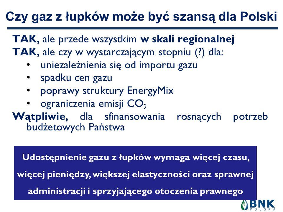 Czy gaz z łupków może być szansą dla Polski