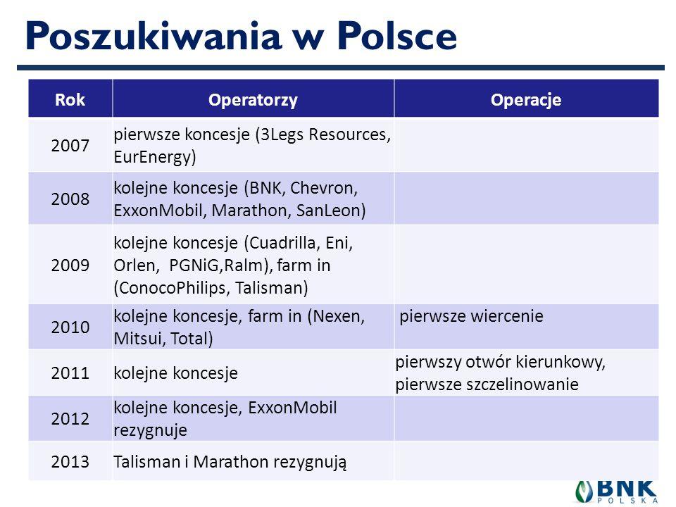 Poszukiwania w Polsce Rok Operatorzy Operacje 2007