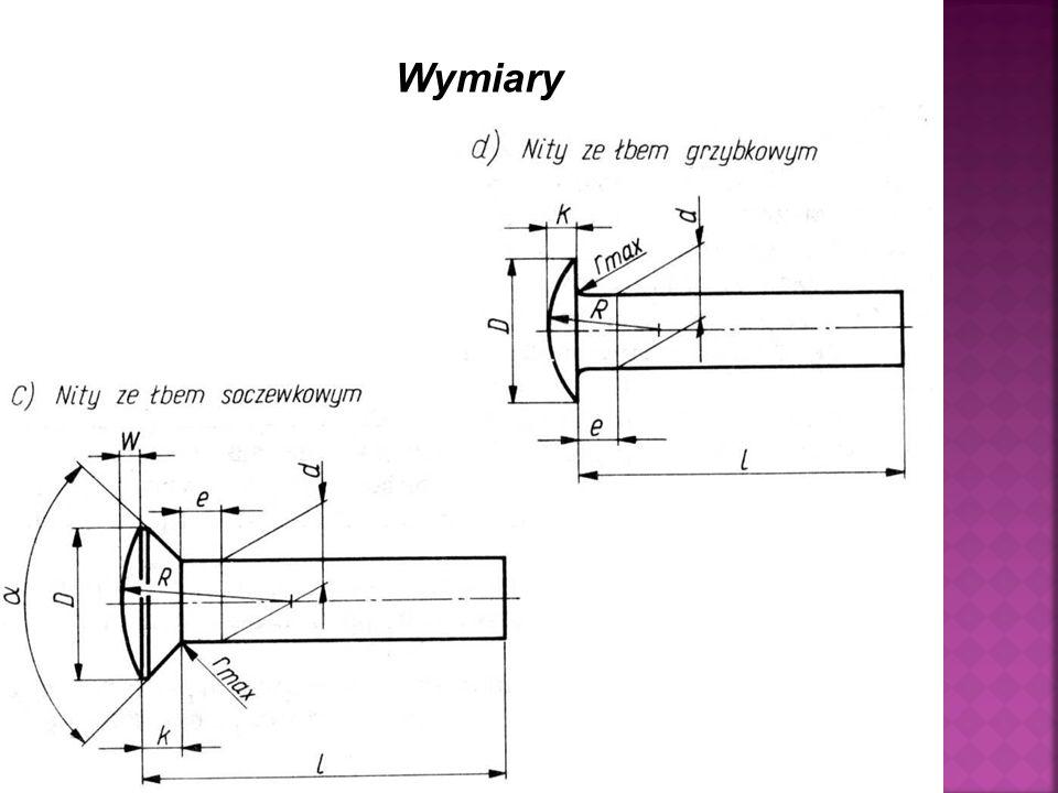 Wymiary