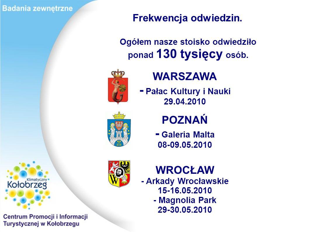WARSZAWA - Pałac Kultury i Nauki 29.04.2010
