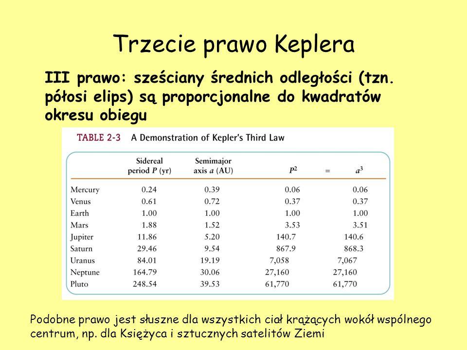 Trzecie prawo Keplera III prawo: sześciany średnich odległości (tzn. półosi elips) są proporcjonalne do kwadratów okresu obiegu.