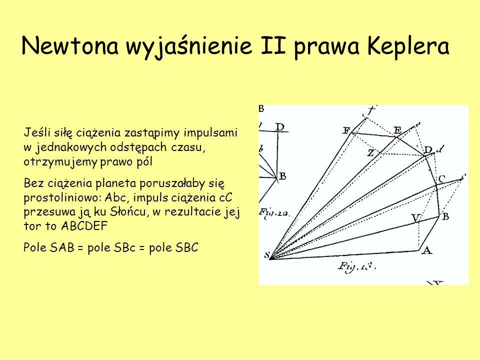Newtona wyjaśnienie II prawa Keplera