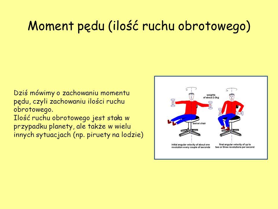 Moment pędu (ilość ruchu obrotowego)