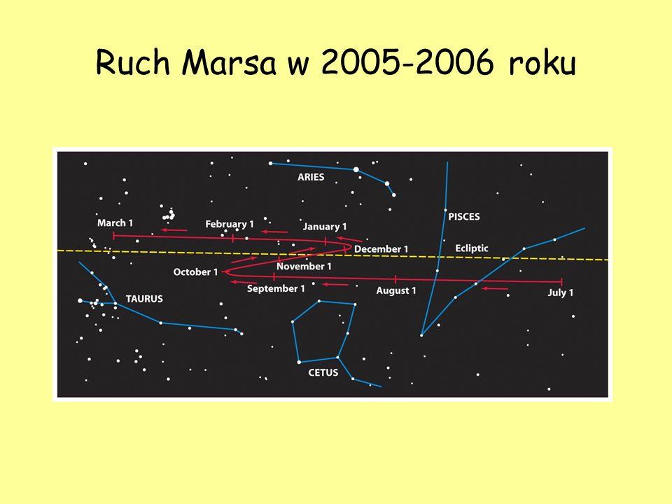 Ruch Marsa w 2005-2006 roku
