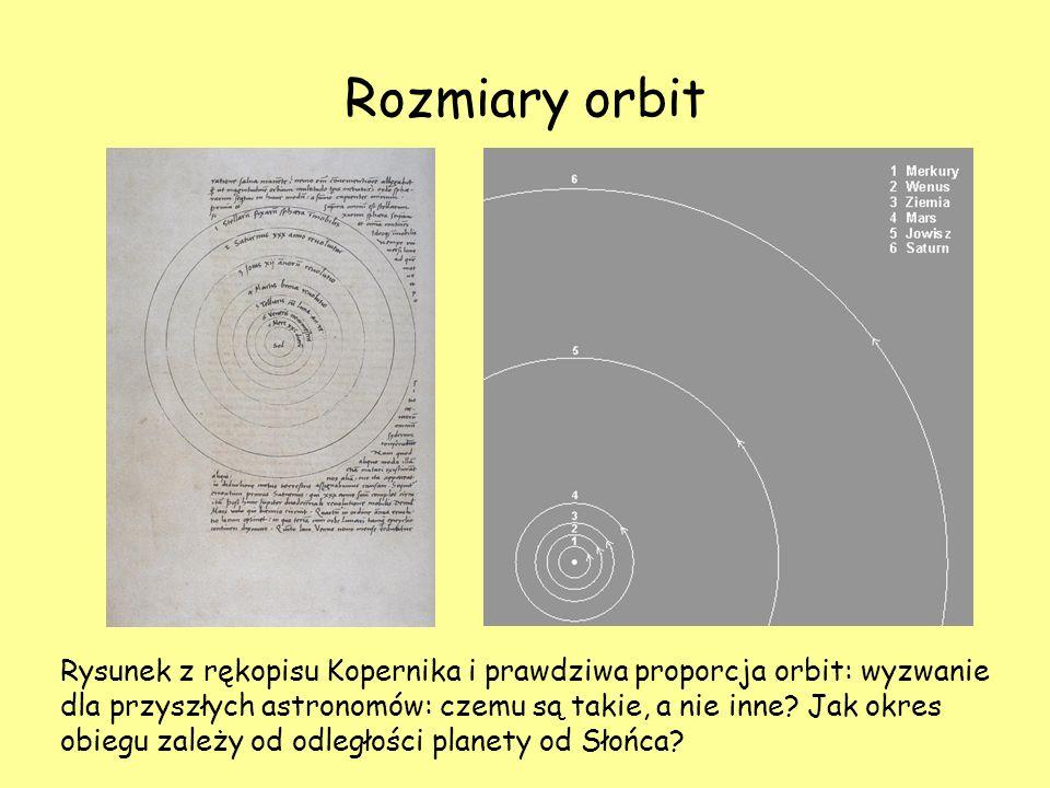 Rozmiary orbit