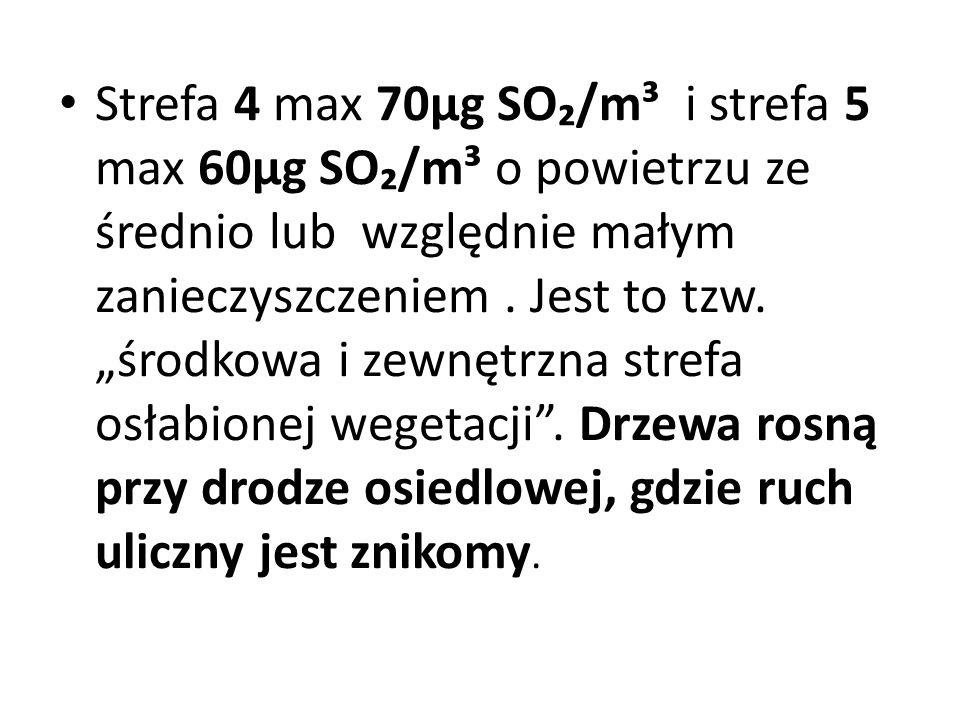 Strefa 4 max 70µg SO₂/m³ i strefa 5 max 60µg SO₂/m³ o powietrzu ze średnio lub względnie małym zanieczyszczeniem .