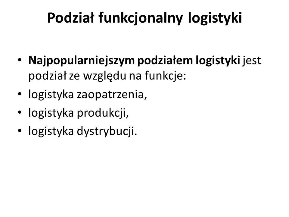 Podział funkcjonalny logistyki