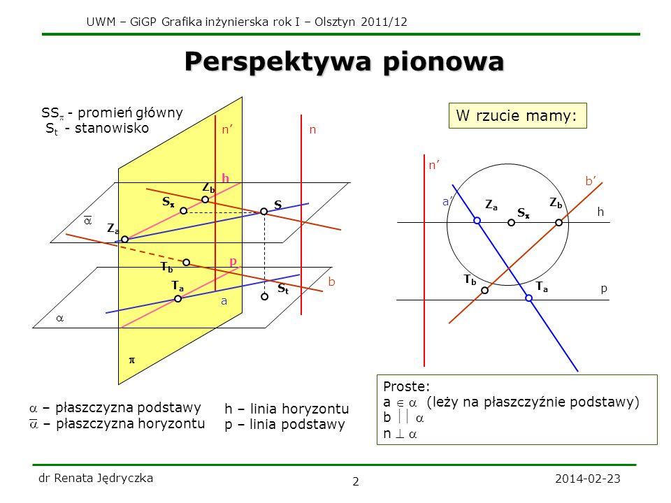 Perspektywa pionowa W rzucie mamy: SSp - promień główny