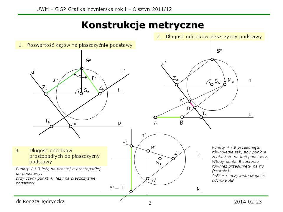 Konstrukcje metryczne