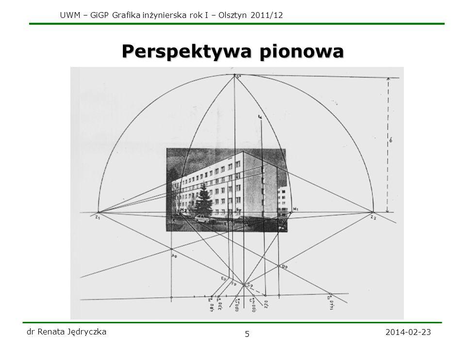 Perspektywa pionowa dr Renata Jędryczka 2017-03-28