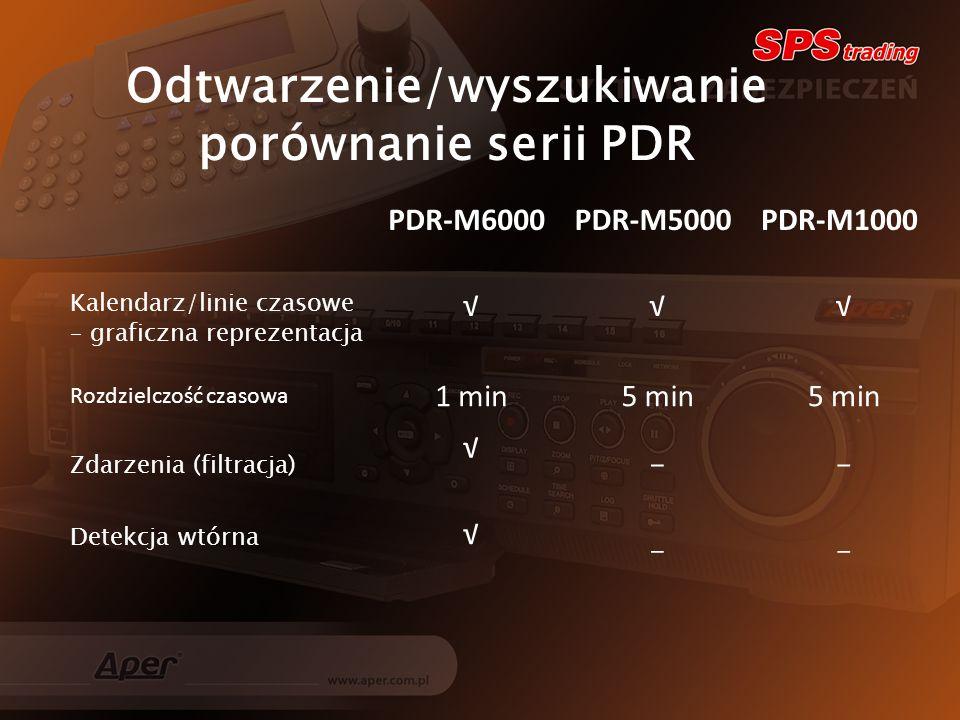 Odtwarzenie/wyszukiwanie porównanie serii PDR