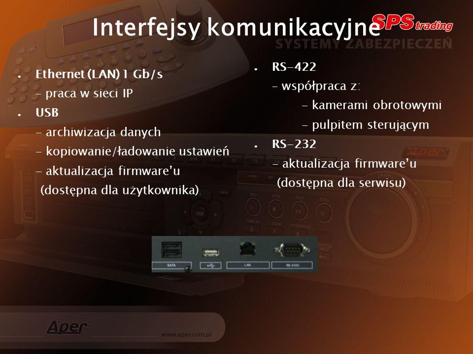 Interfejsy komunikacyjne