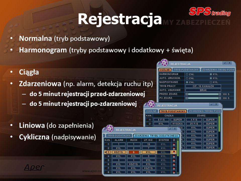 Rejestracja Normalna (tryb podstawowy)