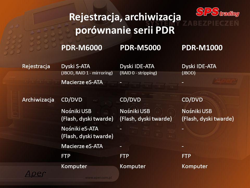 Rejestracja, archiwizacja porównanie serii PDR