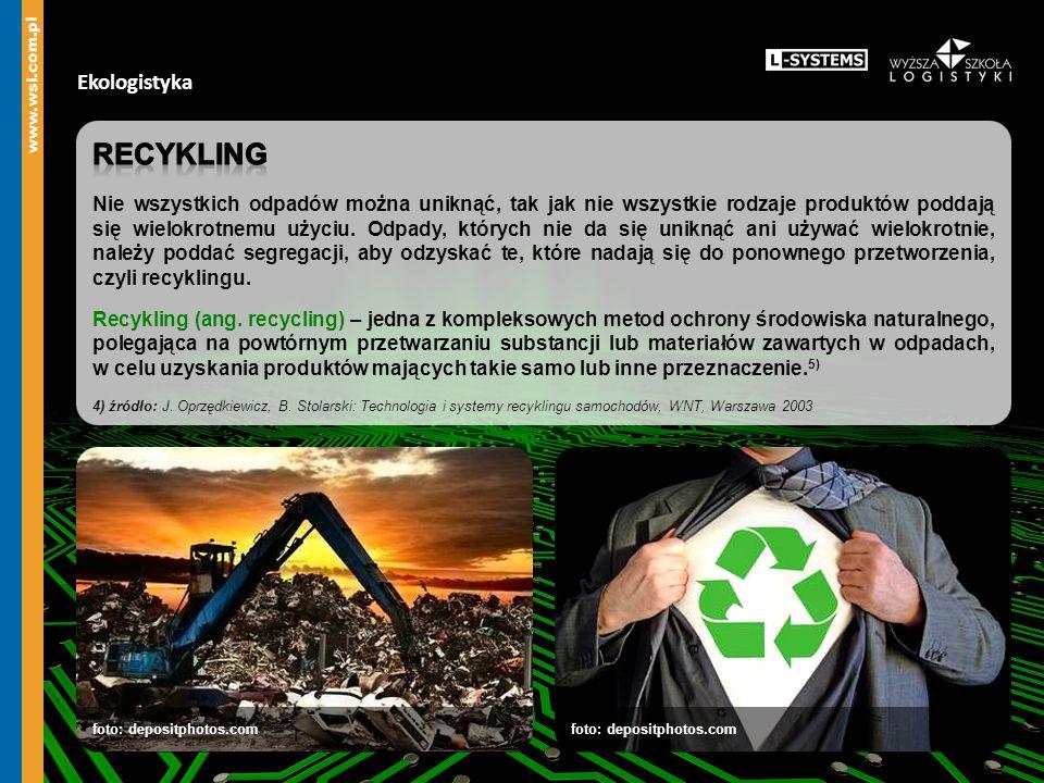 recykling Ekologistyka