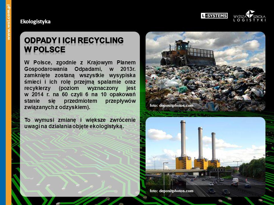 Odpady i ich recycling w Polsce Ekologistyka