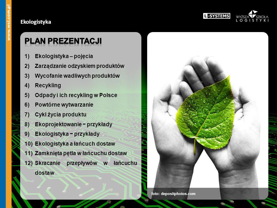Plan prezentacji Ekologistyka Ekologistyka – pojęcia