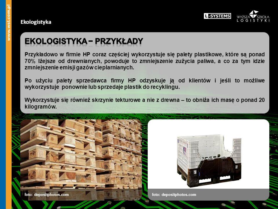 Ekologistyka − przykłady