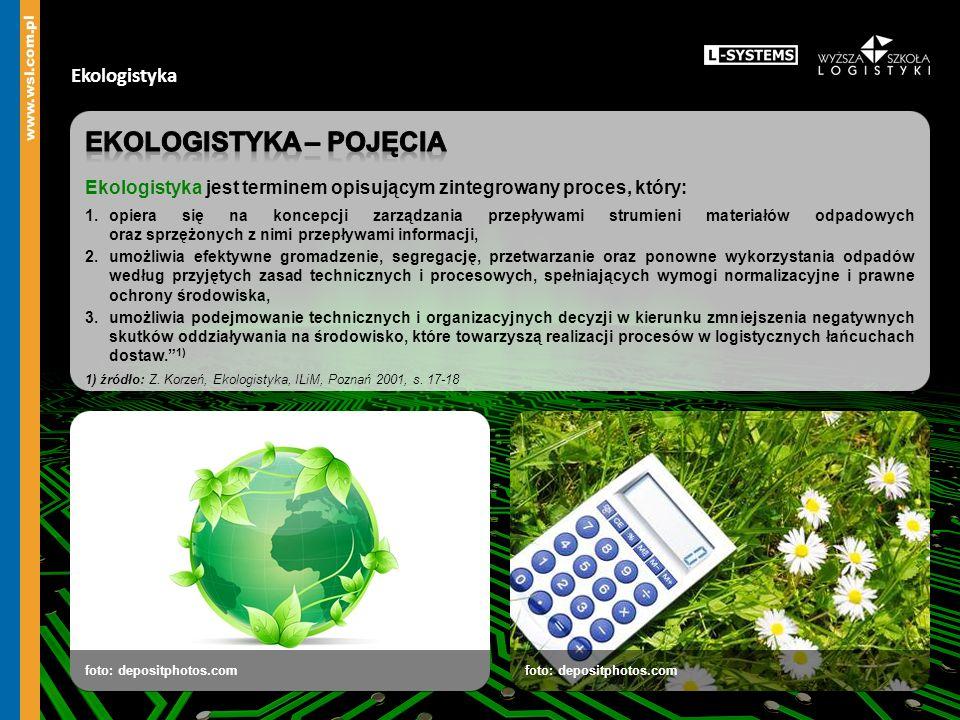 Ekologistyka – pojęcia