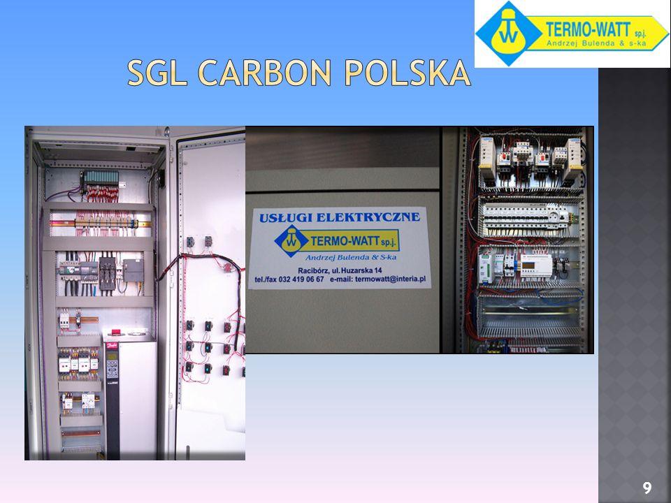 SGL CARBON Polska