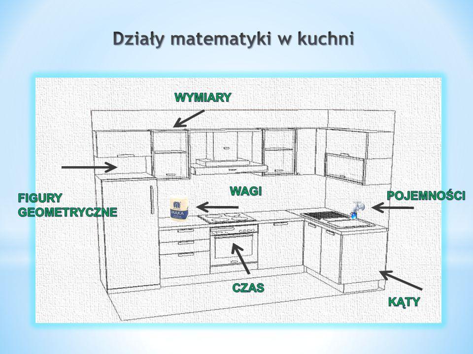 Działy matematyki w kuchni