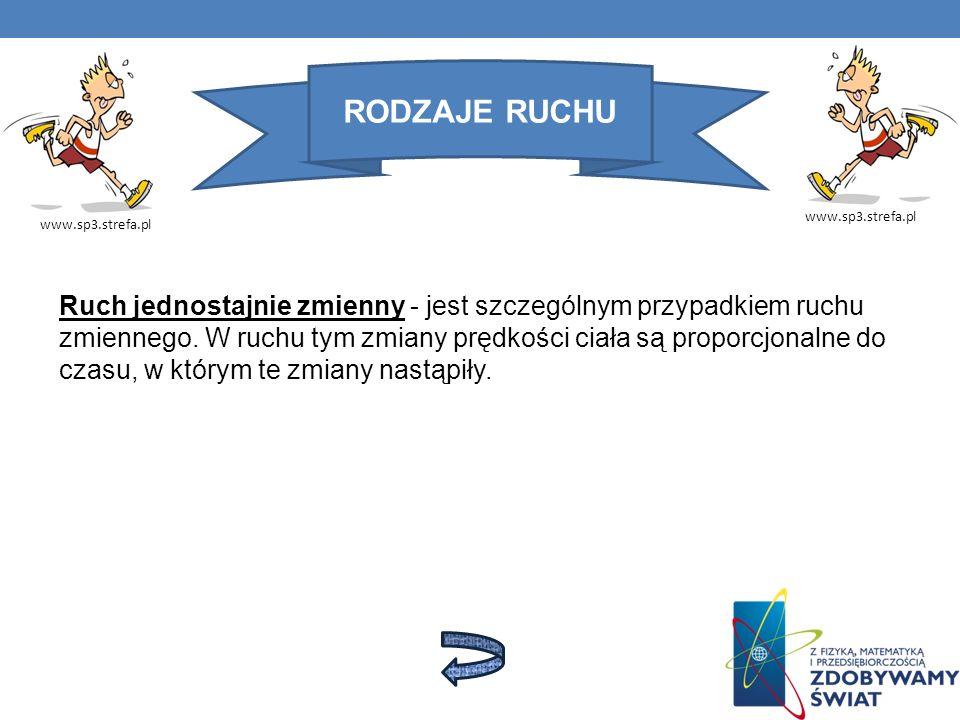 RODZAJE RUCHU www.sp3.strefa.pl. www.sp3.strefa.pl.
