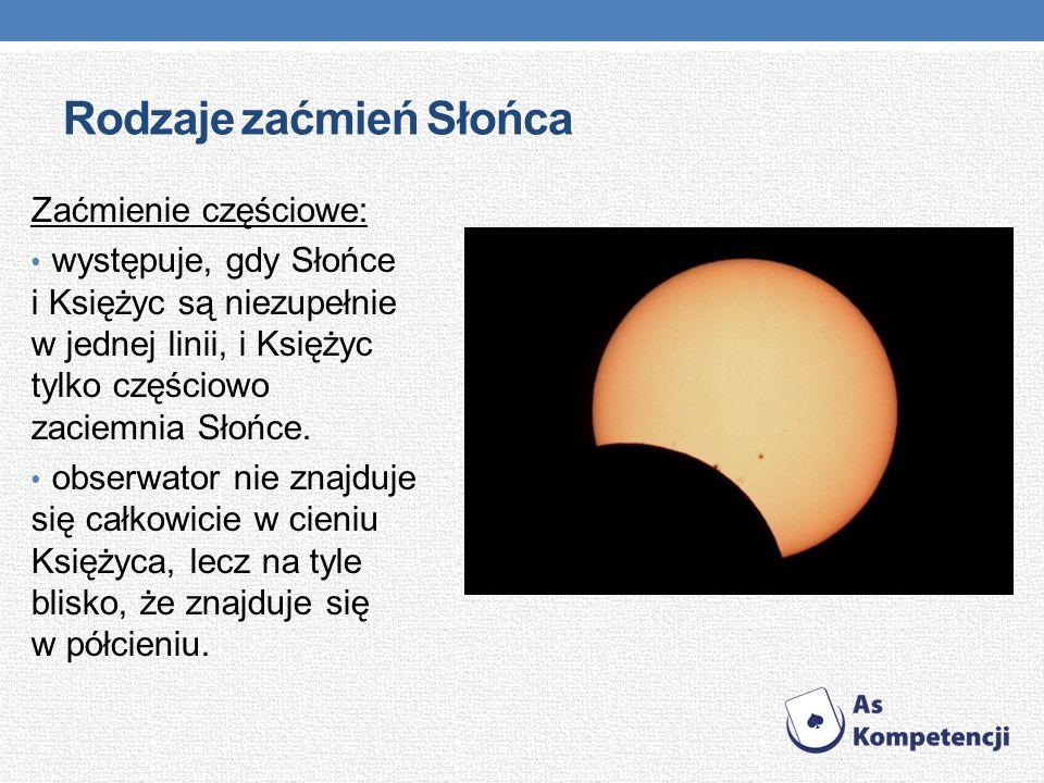 Rodzaje zaćmień Słońca