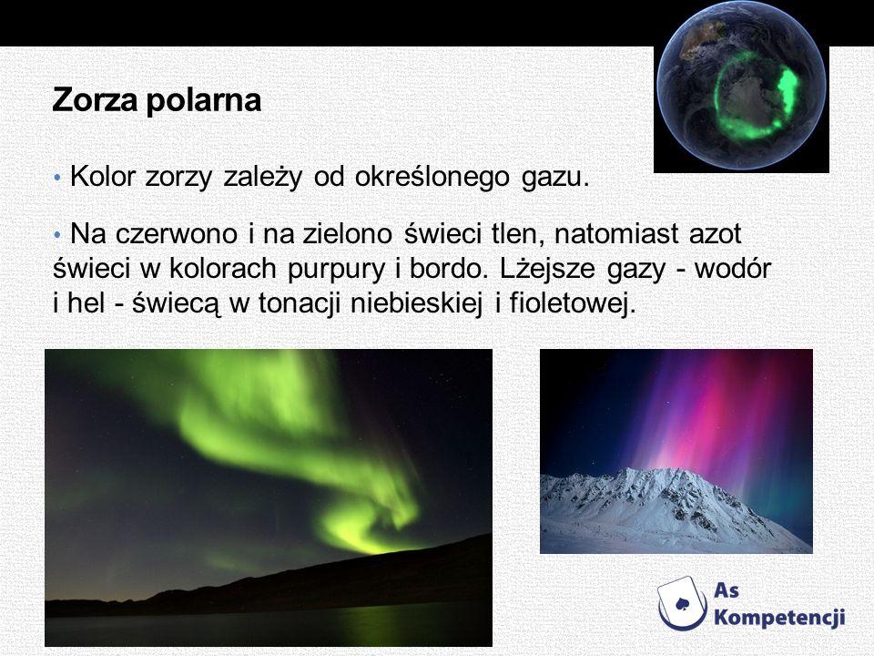Zorza polarna Kolor zorzy zależy od określonego gazu.