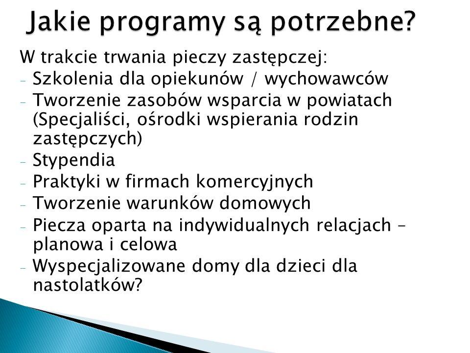 Jakie programy są potrzebne