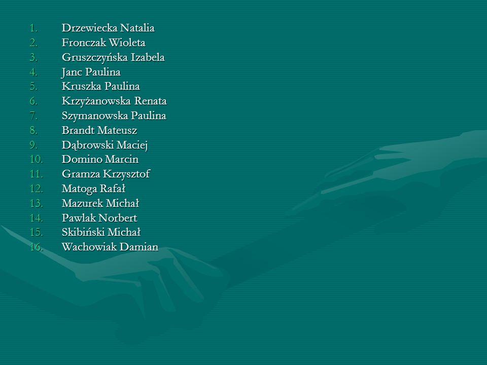 Drzewiecka Natalia Fronczak Wioleta. Gruszczyńska Izabela. Janc Paulina. Kruszka Paulina. Krzyżanowska Renata.