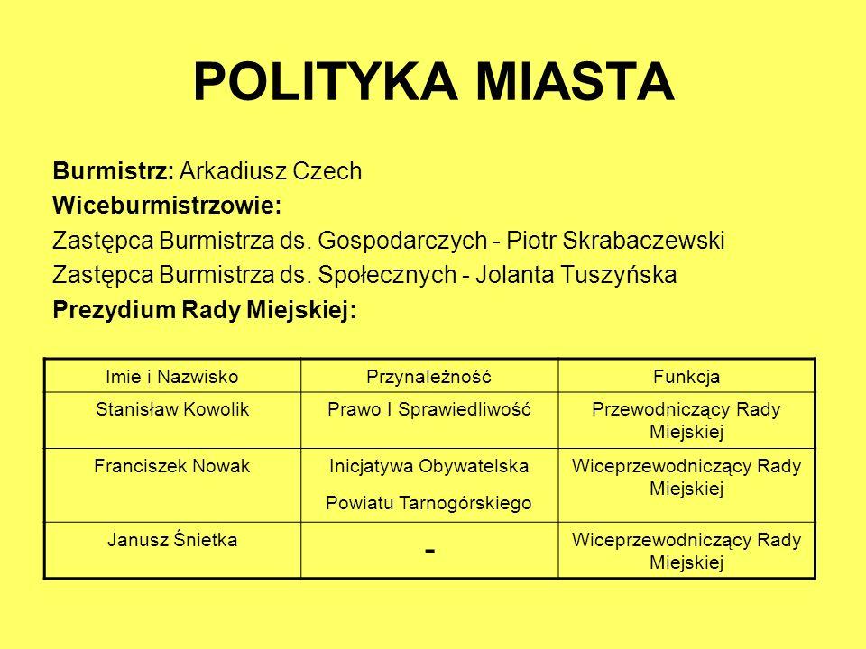 POLITYKA MIASTA - Burmistrz: Arkadiusz Czech Wiceburmistrzowie: