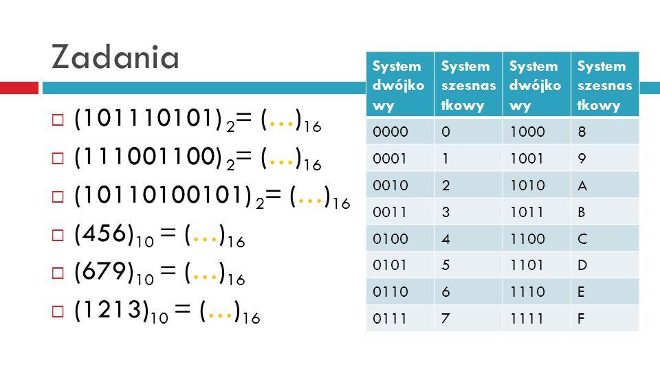 Zadania System dwójkowy. System szesnastkowy. 0000. 1000. 8. 0001. 1. 1001. 9. 0010. 2. 1010.