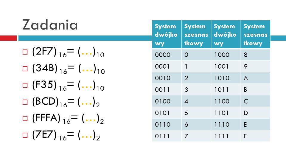 Zadania (2F7) 16= (…)10 (34B) 16= (…)10 (F35) 16= (…)10 (BCD)16= (…)2