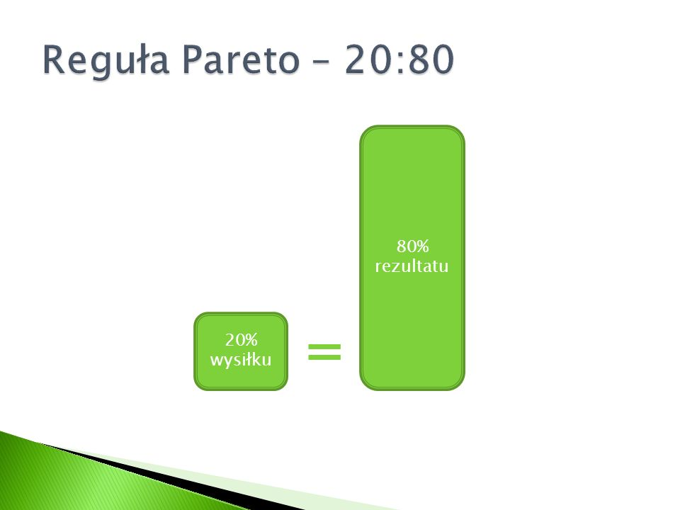 Reguła Pareto – 20:80 80% rezultatu 20% wysiłku