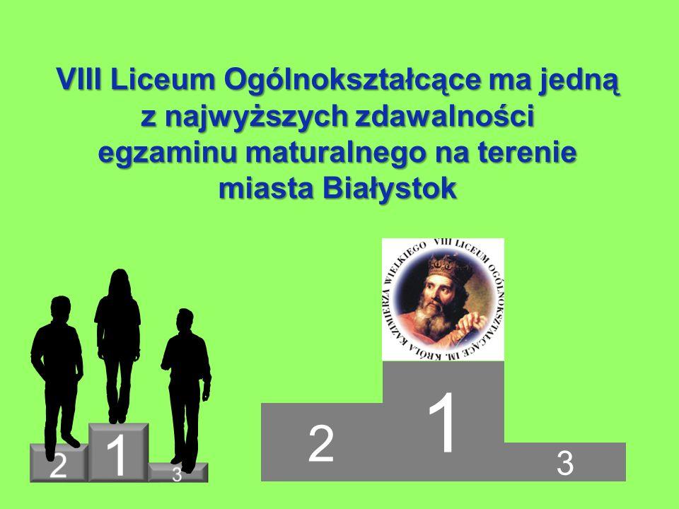 VIII Liceum Ogólnokształcące ma jedną z najwyższych zdawalności egzaminu maturalnego na terenie miasta Białystok