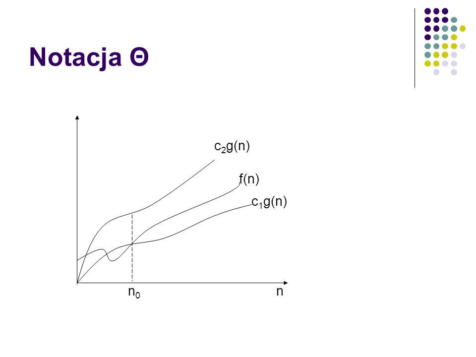 Notacja Θ c2g(n) c1g(n) f(n) n n0