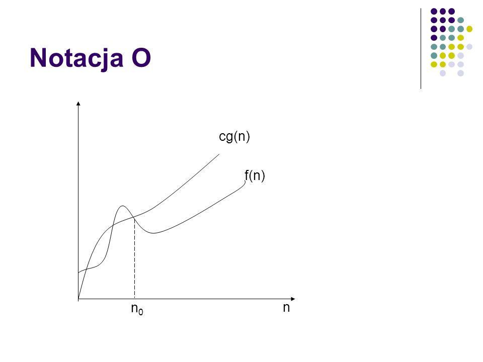 Notacja O cg(n) f(n) n n0