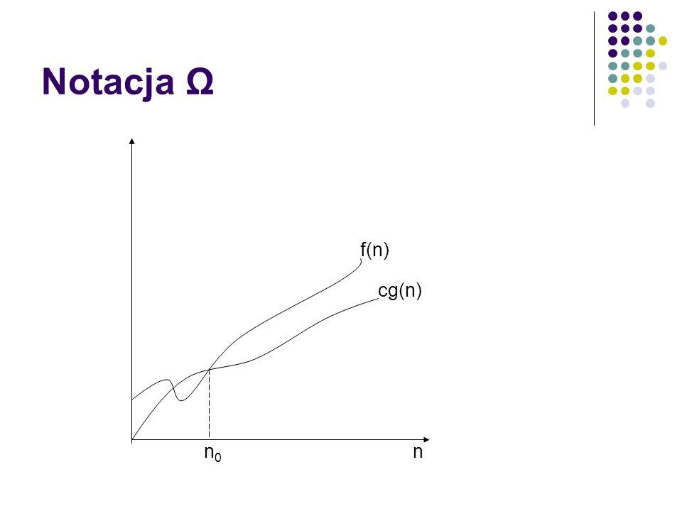 Notacja Ω cg(n) f(n) n n0