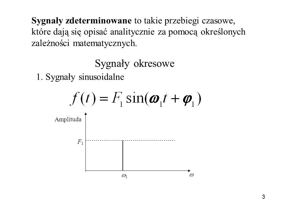 Sygnały zdeterminowane to takie przebiegi czasowe, które dają się opisać analitycznie za pomocą określonych zależności matematycznych.