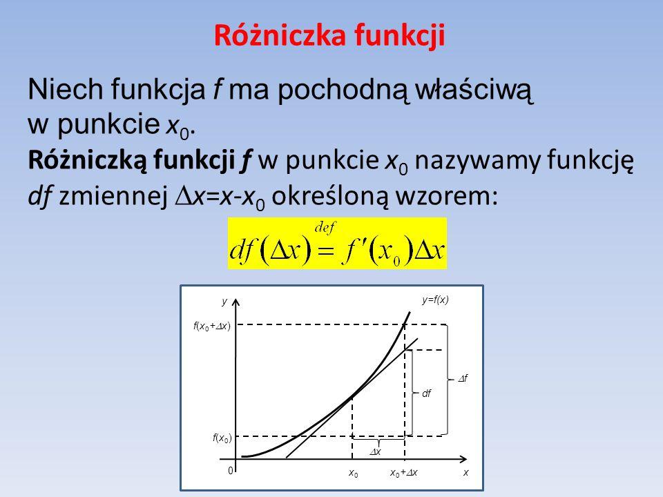 Różniczka funkcji