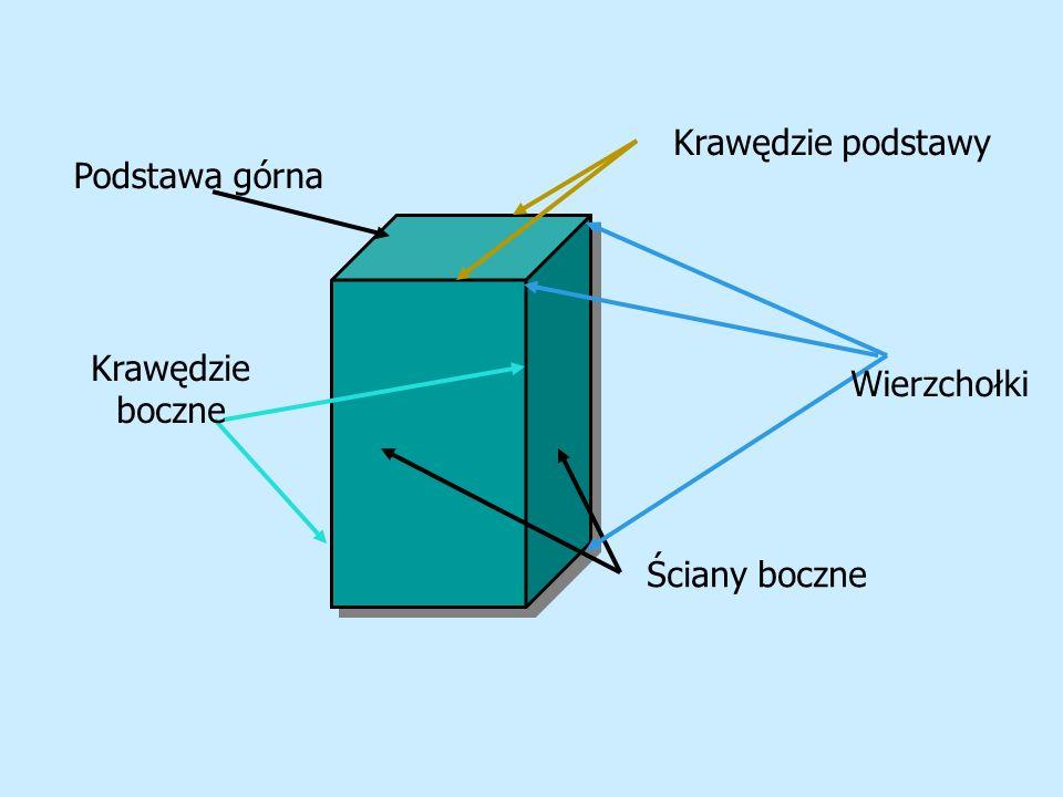 Krawędzie podstawy Podstawa górna Wierzchołki Krawędzie boczne Ściany boczne