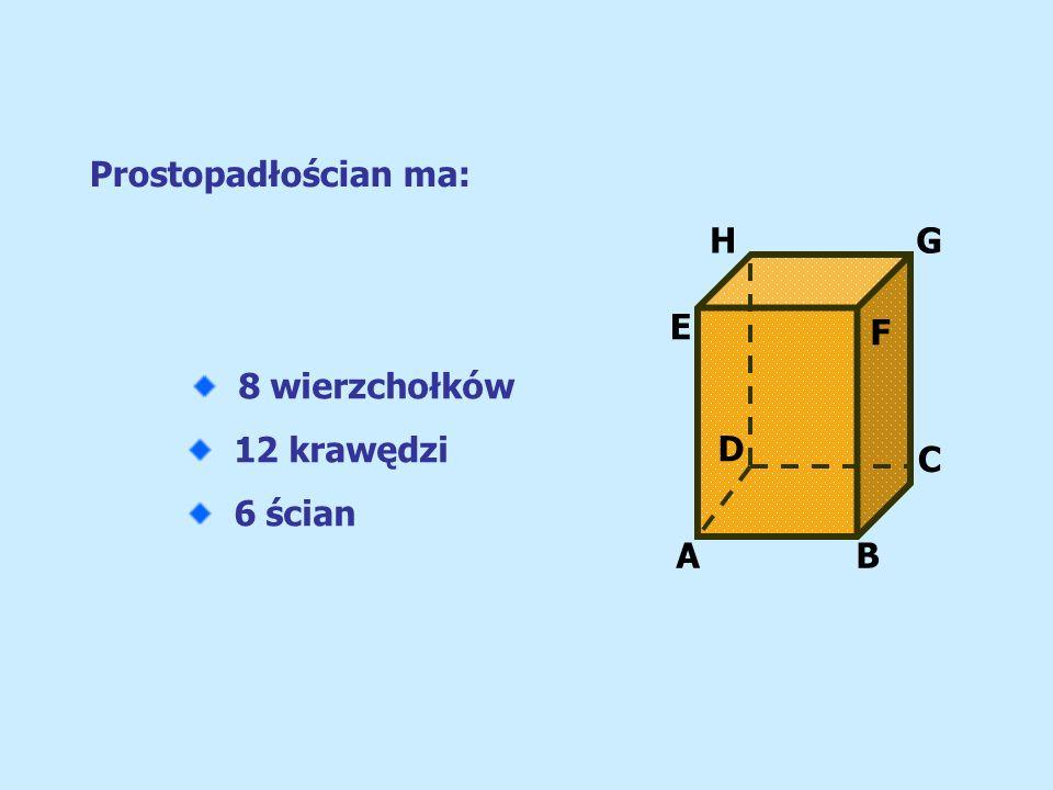 Prostopadłościan ma: G A B C D E F H 8 wierzchołków 12 krawędzi 6 ścian