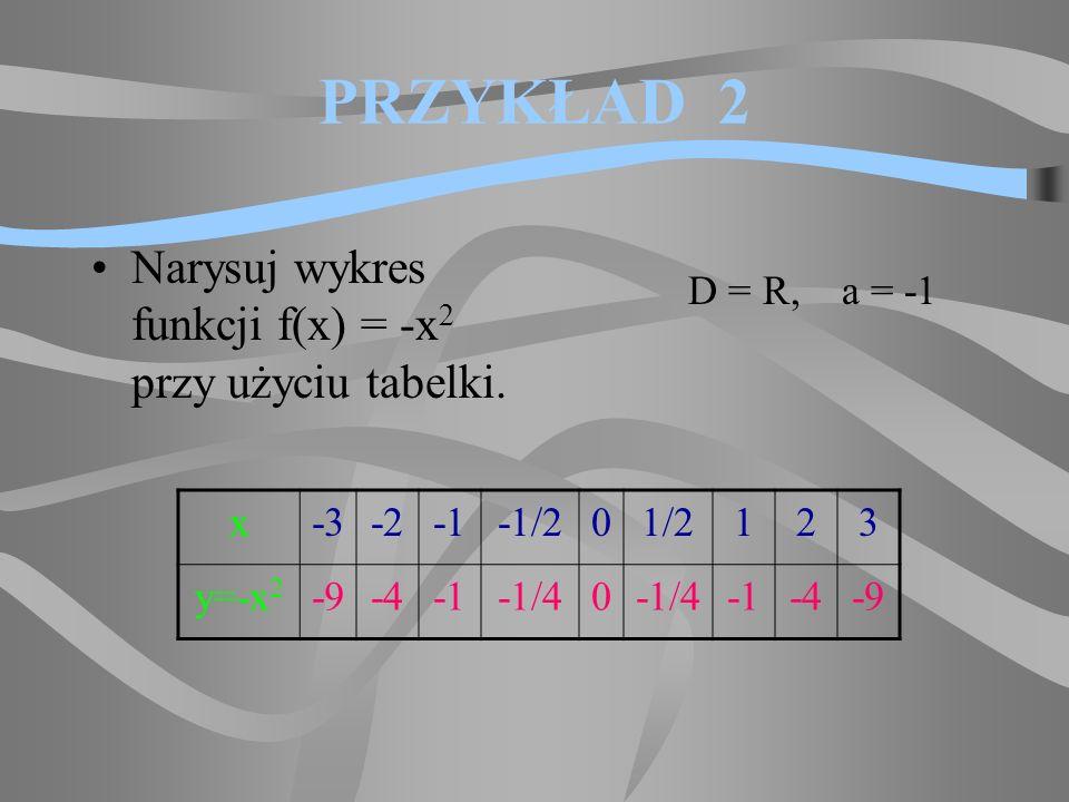 PRZYKŁAD 2 Narysuj wykres funkcji f(x) = -x2 przy użyciu tabelki.