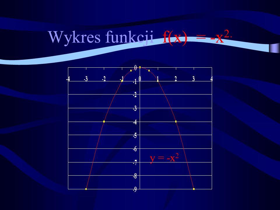 Wykres funkcji f(x) = -x2.
