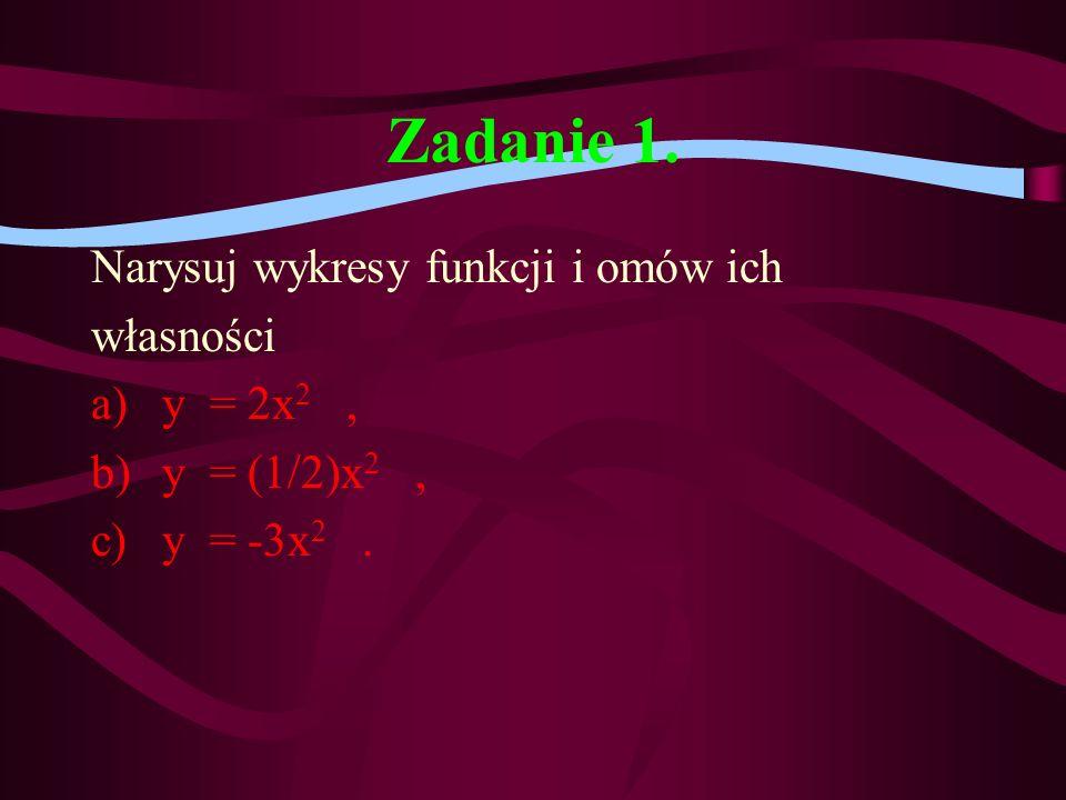 Zadanie 1. Narysuj wykresy funkcji i omów ich własności y = 2x2 ,