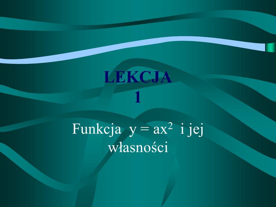 Funkcja y = ax2 i jej własności