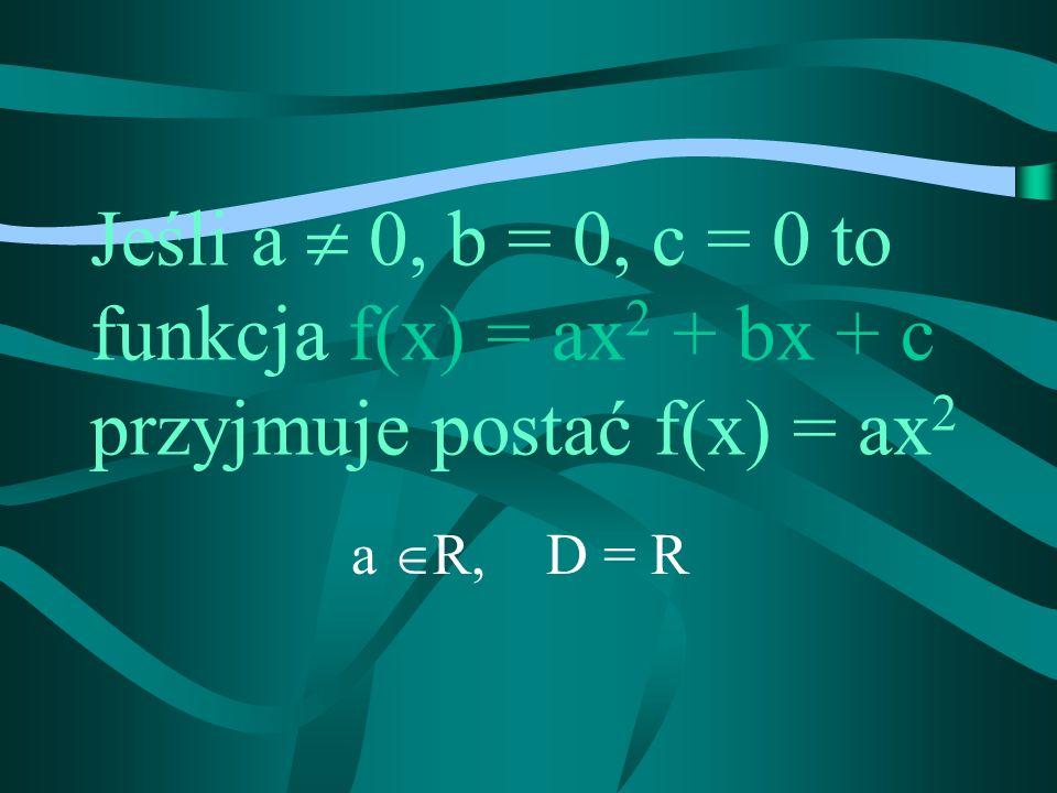 Jeśli a  0, b = 0, c = 0 to funkcja f(x) = ax2 + bx + c przyjmuje postać f(x) = ax2