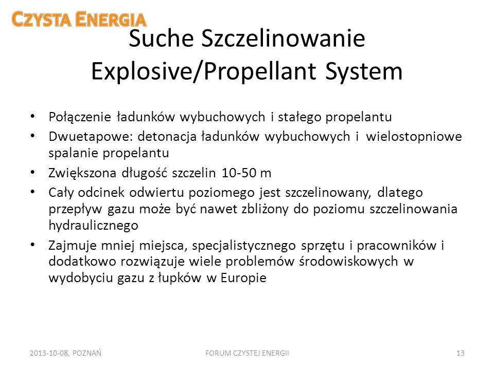 Suche Szczelinowanie Explosive/Propellant System